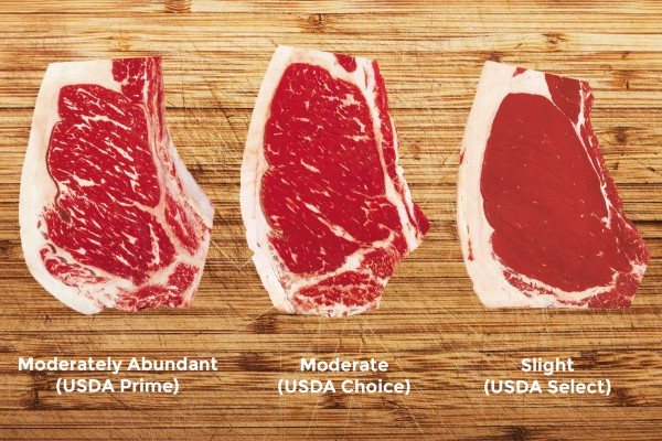 USDA marbling grades for prime, select and choice